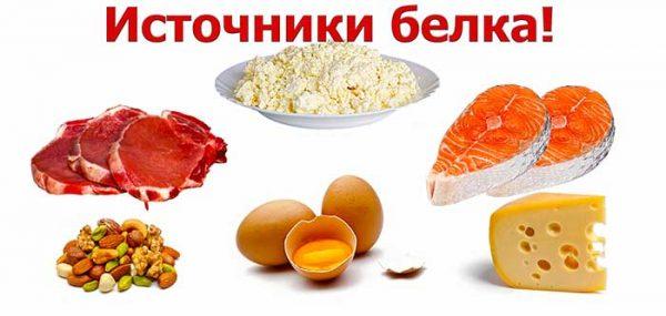 Правильное питание и диета для мужчин