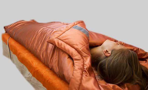 Про антицеллюлитное обертывание в домашних условиях
