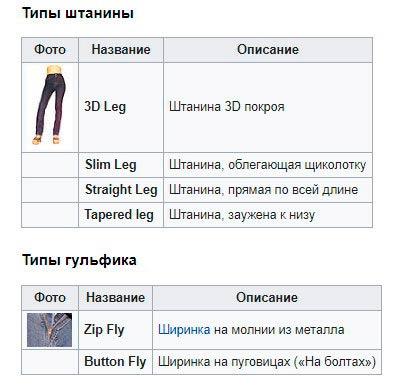Стильные джинсы осень-зима 2018/2019