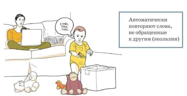 Эхолалия у детей коррекция логопеда